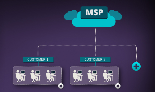 Why Should You Outsource Your IT To A Managed Services Provider (MSP)