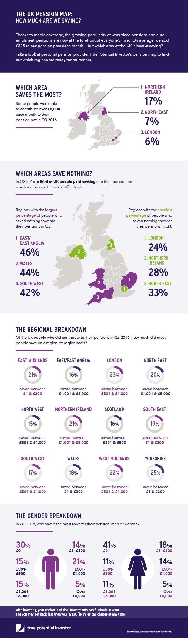 UK Pension Map Graphic: Brought To You by Online Investment Company