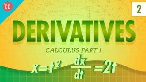 derivatives for beginners