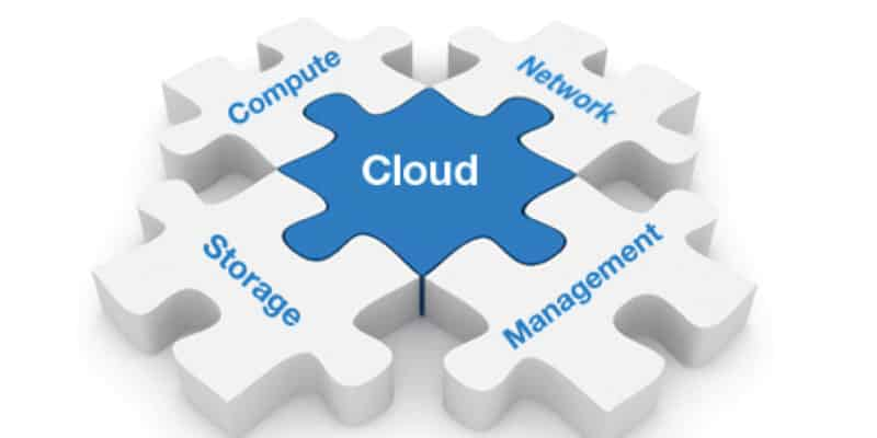 Top Uses of Cloud Computing Services