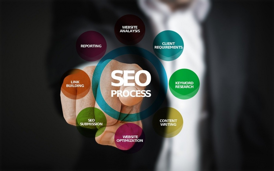 Benefits Of PPC Over SEO For Business Start-Ups