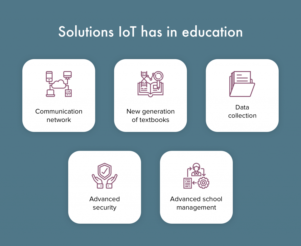 IoT in Education: Top 5 Solutions That Improve The Learning Process